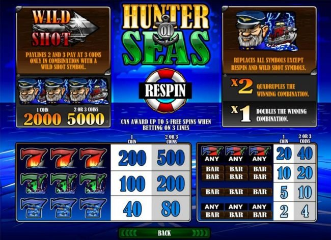 Casinia featuring the Video Slots Hunter of Seas with a maximum payout of $10,000