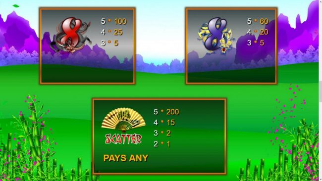 Fruity Vegas featuring the Video Slots Huolong Valley with a maximum payout of $25,000