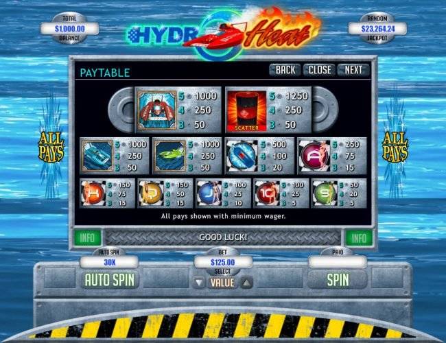Cherry Jackpot featuring the Video Slots Hydro Heat with a maximum payout of $12,500