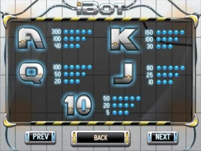 Joe Fortune featuring the Video Slots iBot with a maximum payout of $12,500