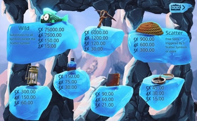 Casinsi featuring the Video Slots Ice World with a maximum payout of $75,000