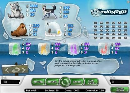 Sapphire Rooms featuring the Video Slots Icy Wonders with a maximum payout of $15,000