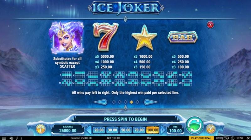 Ice Joker :: Paytable - High Value Symbols