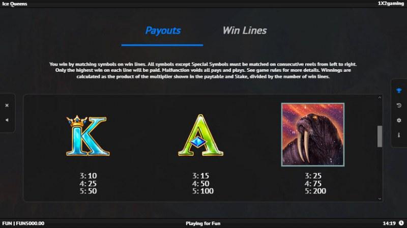 Ice Queens :: Paytable - Medium Value Symbols