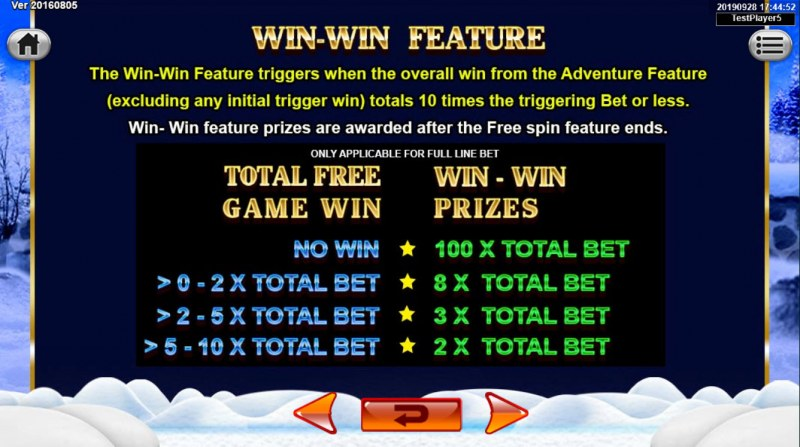 Iceland :: Win-Win Feature