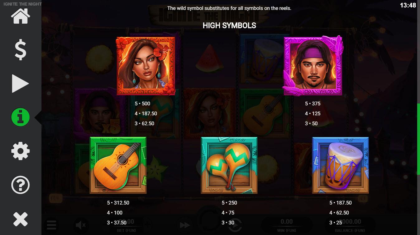 Ignite the Night :: Paytable - High Value Symbols