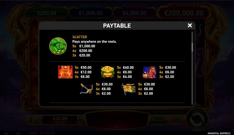 Immortal Empress :: Paytable - High Value Symbols