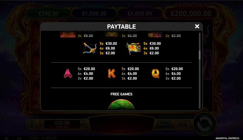 Immortal Empress :: Paytable - Low Value Symbols