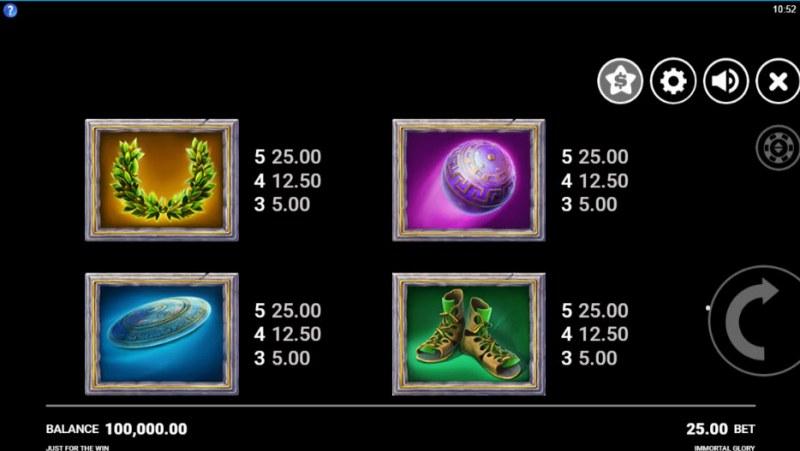 Immortal Glory :: Paytable - Low Value Symbols