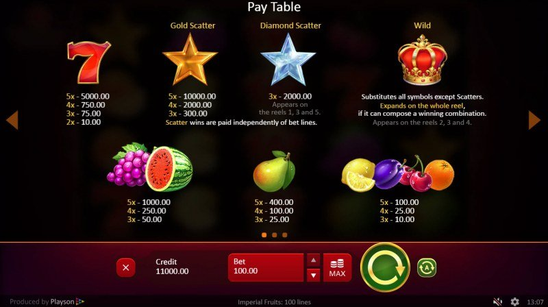 Imperial Fruits 100 Lines :: Paytable