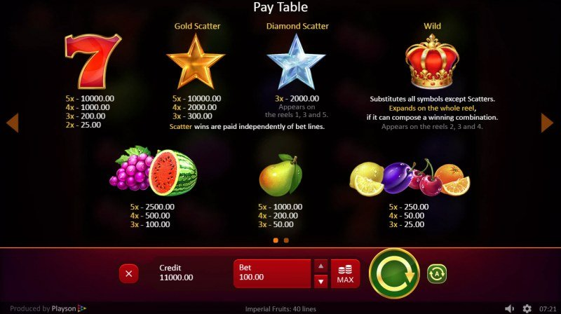 Imperial Fruits 40 Lines :: Paytable