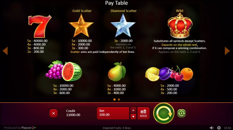 Imperial Fruits 5 Lines :: Paytable