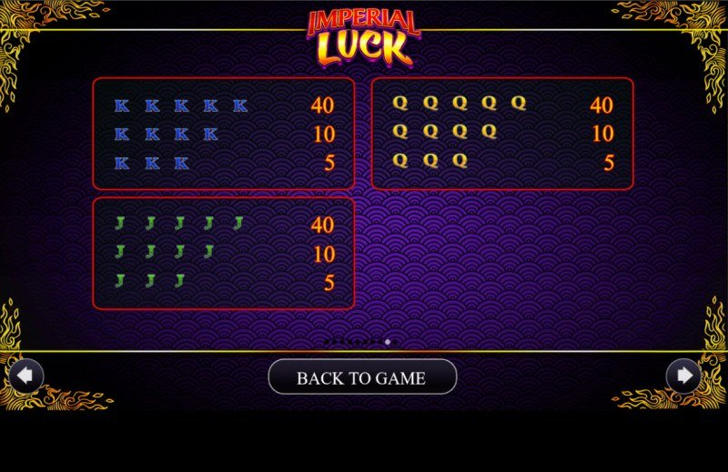 Imperial Luck :: Paytable - Low Value Symbols