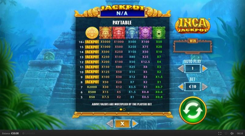 Inca Jackpot :: Paytable