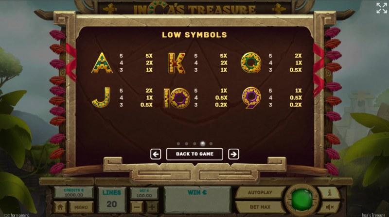 Inca's Treasure :: Paytable - Low Value Symbols