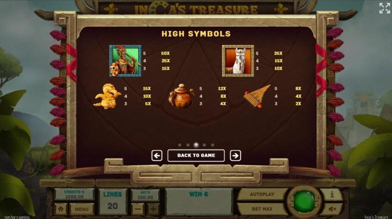 Inca's Treasure :: Paytable - High Value Symbols