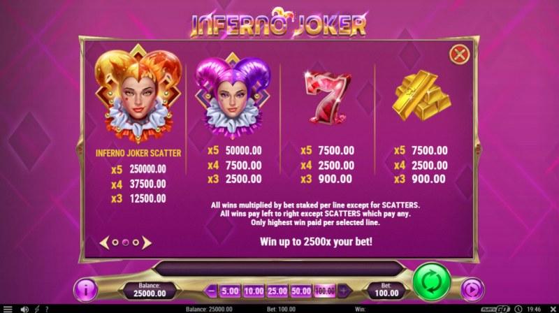 Inferno Joker :: Paytable - High Value Symbols