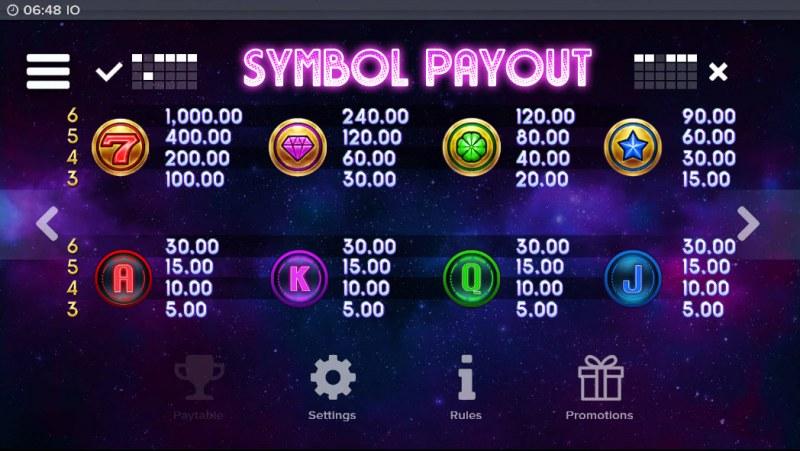 IO :: Paytable