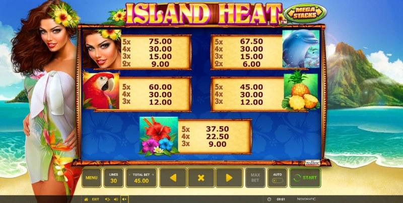 Island Heat :: Paytable - High Value Symbols