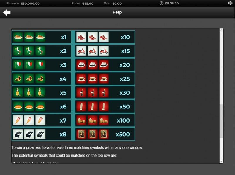 Italia 3X3 :: Paytable
