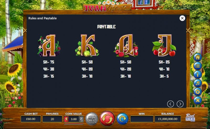 Ivan Not the Fool :: Paytable - Medium Value Symbols