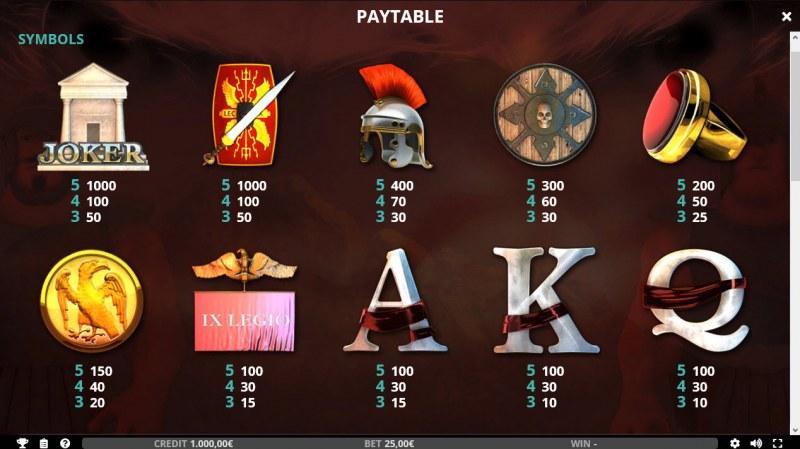 IX Legio :: Paytable