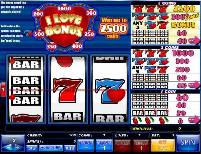 Play slots at Playluck: Playluck featuring the Video Slots I Love Bonus with a maximum payout of $5,000