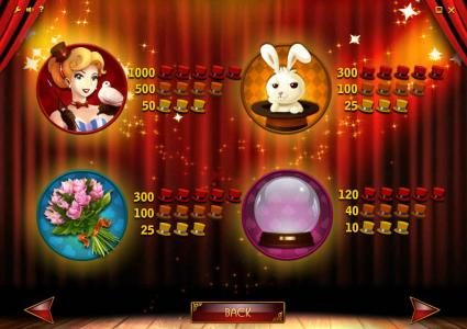 Play slots at Scatters: Scatters featuring the Video Slots Illusions 2 with a maximum payout of $200