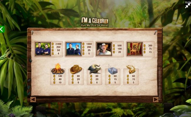Spin Palace featuring the Video Slots I'M A Celebrity Get Me Out of Here! II with a maximum payout of $75,000