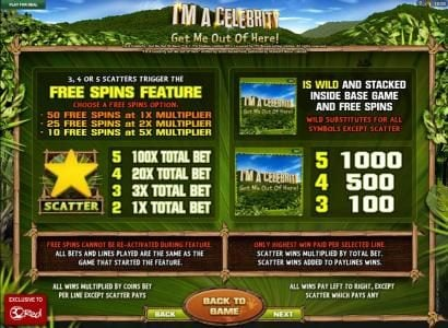 Cinema featuring the Video Slots I'M A Celebrity Get Me Out Of Here! with a maximum payout of $1,000
