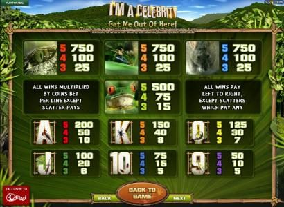GeoBet featuring the Video Slots I'M A Celebrity Get Me Out Of Here! with a maximum payout of $1,000
