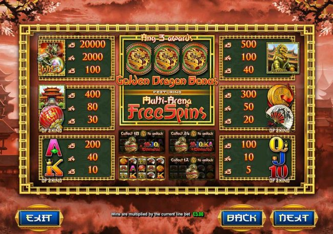 Imperial Dragon :: Slot game symbols paytable, Any 3 Scatter awards Golden Dragon Bonus featuring Multi-Arena Free Spins.
