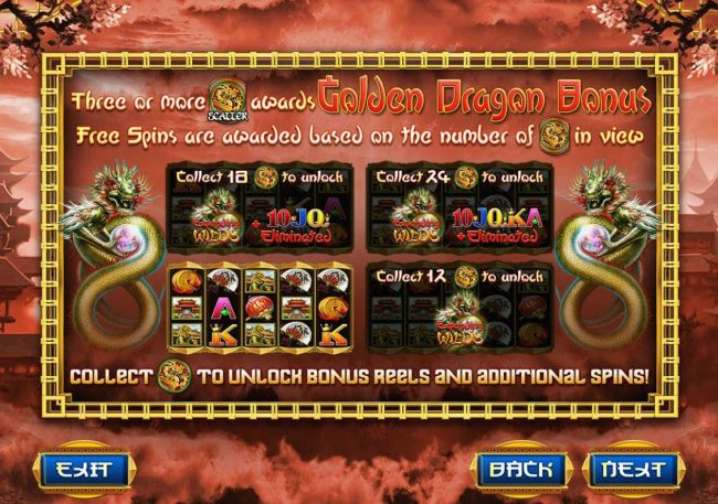 Yako Casino featuring the Video Slots Imperial Dragon with a maximum payout of $20,000