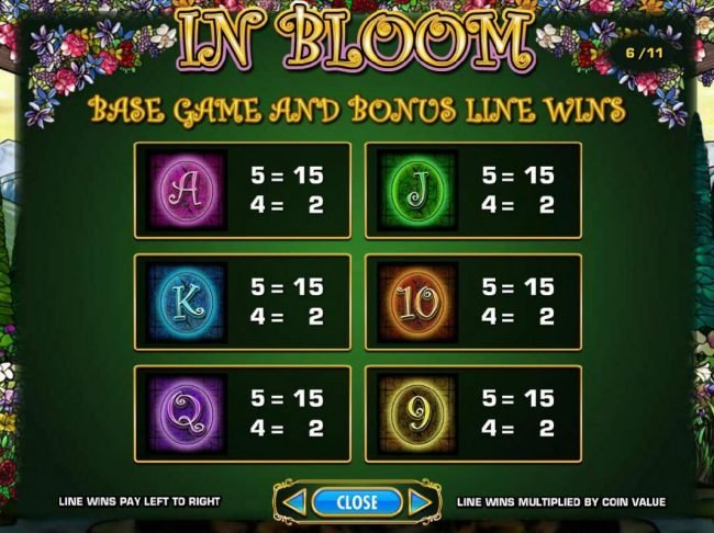 Winstar featuring the Video Slots In Bloom with a maximum payout of $250,000
