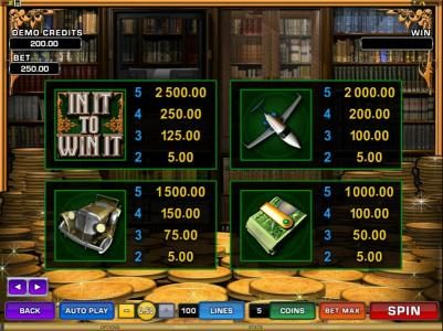 Blackjack Ballroom featuring the Video Slots In It To Win It with a maximum payout of $25,000