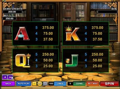 CasinoUK featuring the Video Slots In It To Win It with a maximum payout of $25,000
