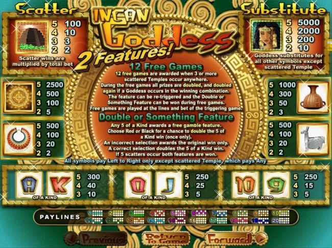 Las Vegas USA featuring the Video Slots Incan Goddess with a maximum payout of $250,000