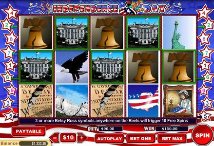 Lincoln featuring the Video Slots Independence Day with a maximum payout of $100,000