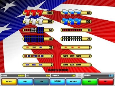 slot game symbols paytable, all payout in coins