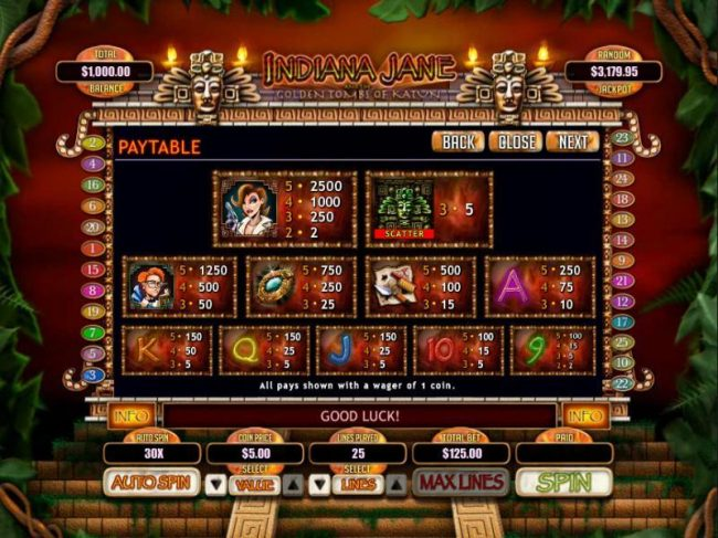 Club SA featuring the Video Slots Indiana Jane and the Golden Toms of Katun with a maximum payout of $250,000