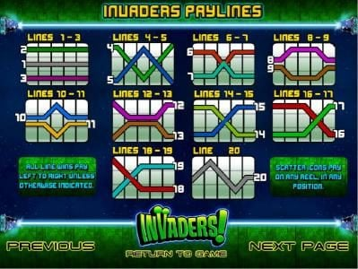123 Vegas Win featuring the Video Slots Invaders with a maximum payout of $25,000