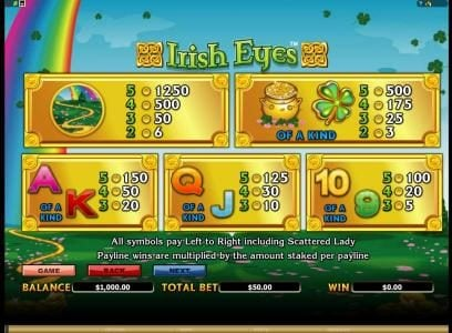 Play slots at Jaak Casino: Jaak Casino featuring the Video Slots Irish Eyes with a maximum payout of $20,000