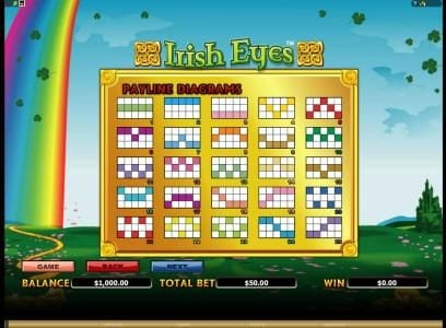Wild Jackpots featuring the Video Slots Irish Eyes with a maximum payout of $20,000