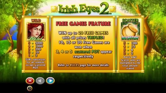 Red Queen featuring the Video Slots Irish Eyes 2 with a maximum payout of $10,000