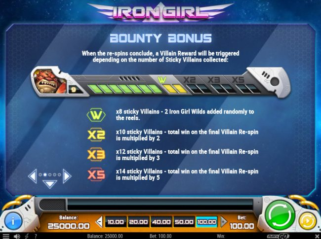 Jellybean Casino featuring the Video Slots Iron Girl with a maximum payout of $25,000