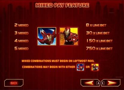 mixed pay feature combinations may begin with either iron man symbol