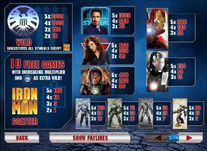 Iron Man 2 - 50 Lines :: wild, scatter and symbols payout table