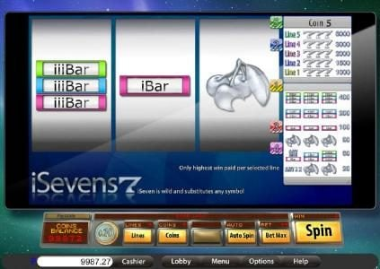 Mandarin featuring the Video Slots iSevens with a maximum payout of $8,000