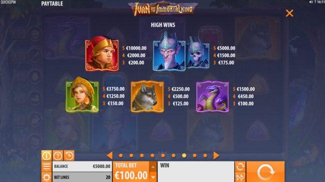 Ivan and the Immortal King :: High Value Symbols