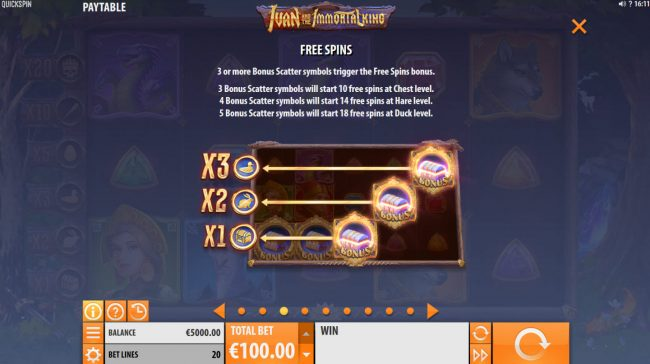 Ivan and the Immortal King :: Free Spins Rules